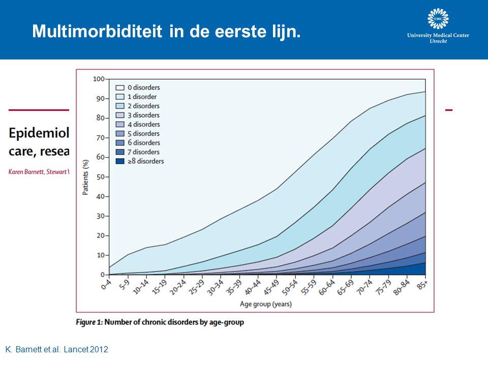 Multimorbiditeit in de eerste lijn. K. Barnett et.al. Lancet 2012