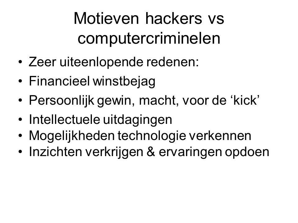Motieven hackers vs computercriminelen Zeer uiteenlopende redenen: Financieel winstbejag Persoonlijk gewin, macht, voor de 'kick' Intellectuele uitdagingen Mogelijkheden technologie verkennen Inzichten verkrijgen & ervaringen opdoen