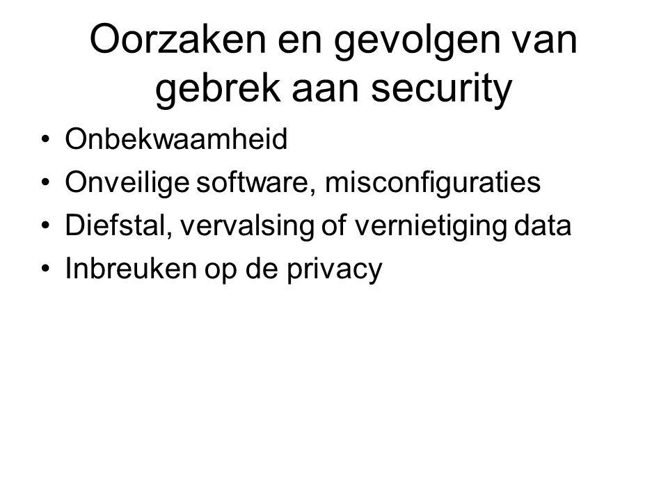 Oorzaken en gevolgen van gebrek aan security Onbekwaamheid Onveilige software, misconfiguraties Diefstal, vervalsing of vernietiging data Inbreuken op de privacy