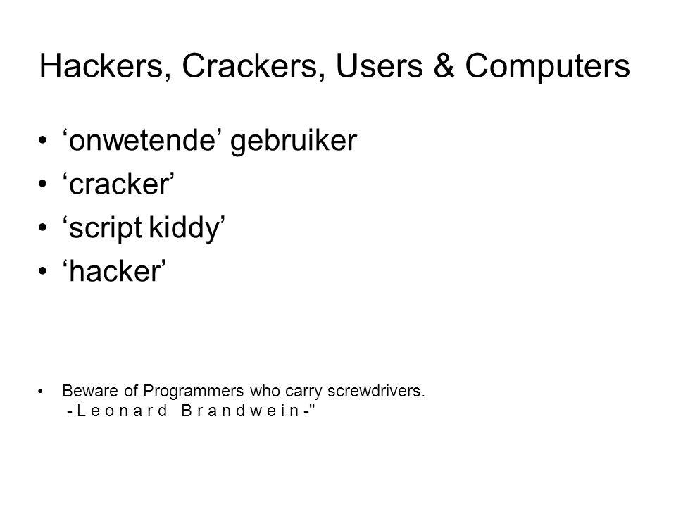 De onwetende gebruiker Aanschaf van hard- en software Bestandsbeheer .