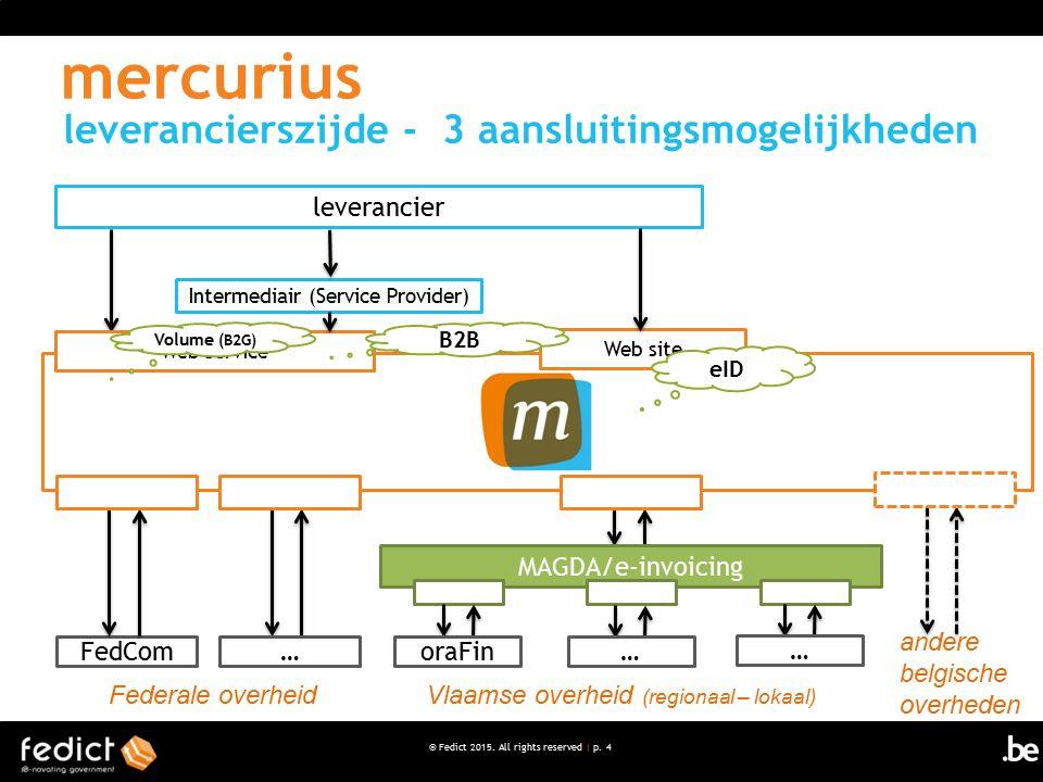 © Fedict 2015. All rights reserved | p. 4 mercurius Web service leverancier Intermediair (Service Provider) Web site Web service FedCom Federale overh