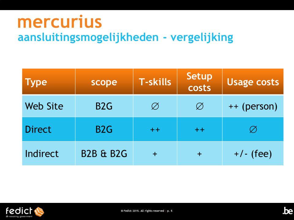 aansluitingsmogelijkheden - vergelijking TypescopeT-skills Setup costs Usage costs Web SiteB2G  ++ (person) DirectB2G++  IndirectB2B & B2G+++/- (fe