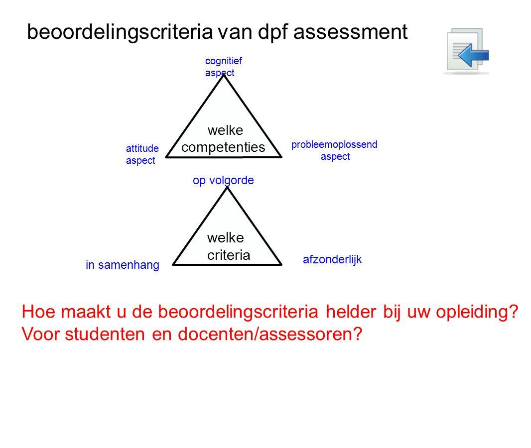 beoordelingscriteria van dpf assessment cognitief aspect probleemoplossend aspect attitude aspect welke competenties welke criteria op volgorde in sam