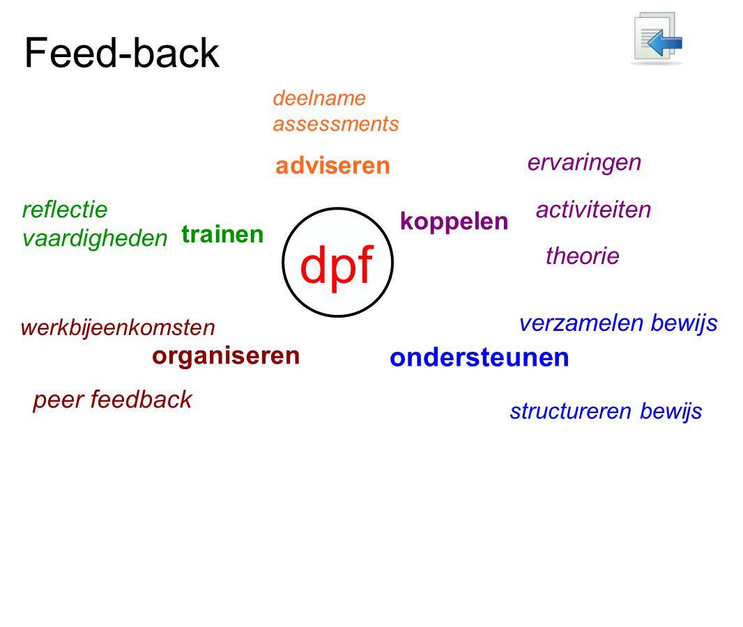 Feed-back dpf ondersteunen structureren bewijs verzamelen bewijs organiseren werkbijeenkomsten peer feedback koppelen activiteiten ervaringen trainen
