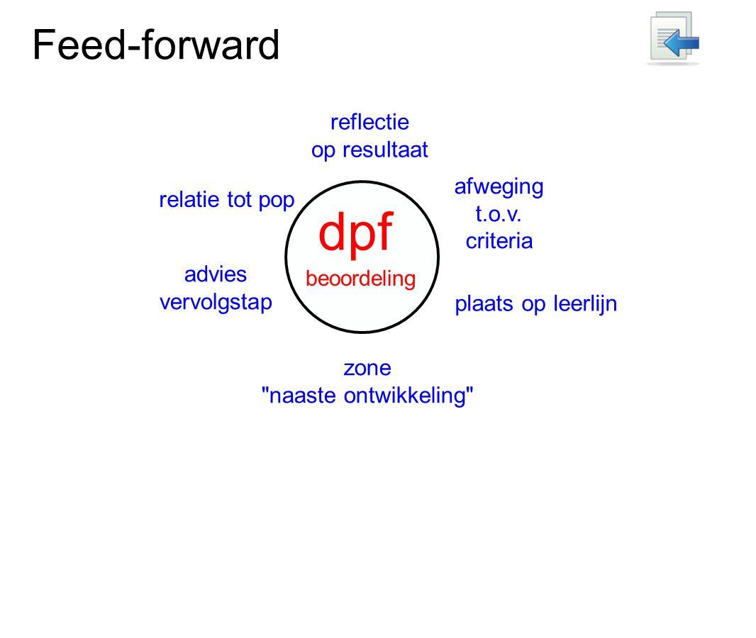 Feed-forward dpf beoordeling relatie tot pop reflectie op resultaat advies vervolgstap plaats op leerlijn zone