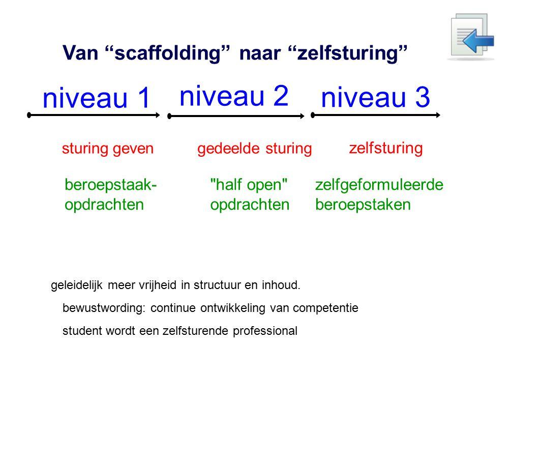 """Van """"scaffolding"""" naar """"zelfsturing"""" niveau 1 niveau 2 niveau 3 sturing geven beroepstaak- opdrachten gedeelde sturing zelfsturing zelfgeformuleerde b"""