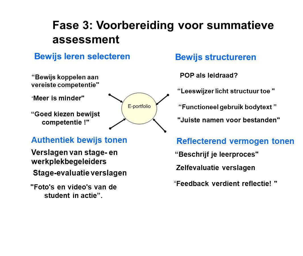 """Fase 3: Voorbereiding voor summatieve assessment """"Leeswijzer licht structuur toe"""