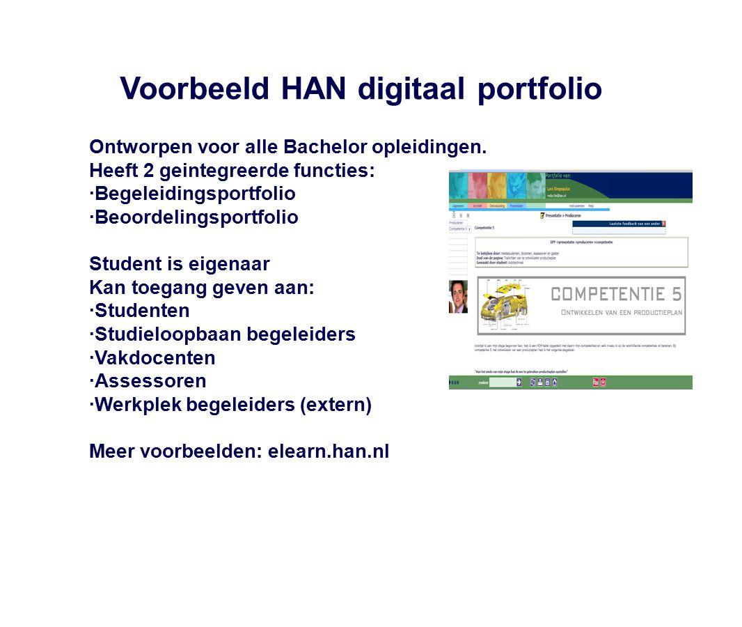 Voorbeeld HAN digitaal portfolio Ontworpen voor alle Bachelor opleidingen. Heeft 2 geintegreerde functies: ·Begeleidingsportfolio ·Beoordelingsportfol