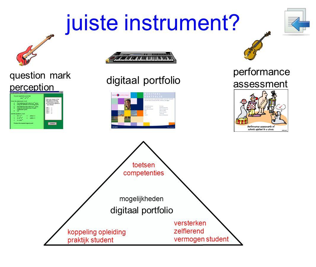 juiste instrument? question mark perception digitaal portfolio toetsen competenties koppeling opleiding praktijk student versterken zelflerend vermoge