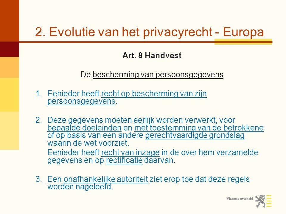 2. Evolutie van het privacyrecht - Europa Art.