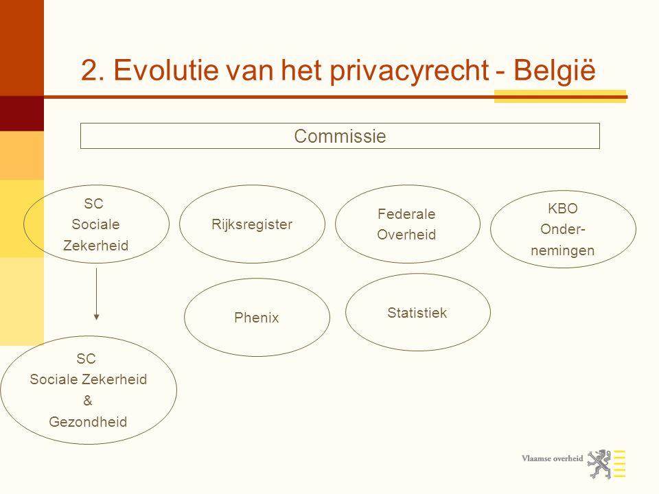 2. Evolutie van het privacyrecht - België Commissie SC Sociale Zekerheid Rijksregister Federale Overheid KBO Onder- nemingen Phenix Statistiek SC Soci