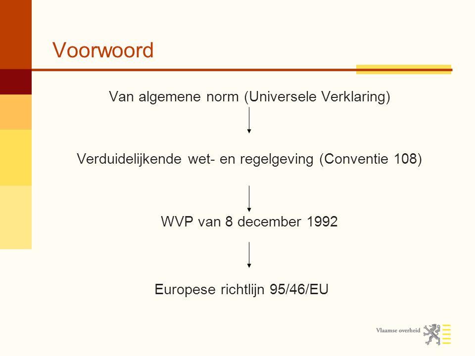 Voorwoord Van algemene norm (Universele Verklaring) Verduidelijkende wet- en regelgeving (Conventie 108) WVP van 8 december 1992 Europese richtlijn 95/46/EU