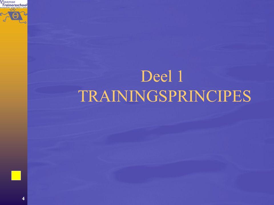 35 De oefenprikkel  Oefenvormen –Algemene Veelzijdige basisontwikkeling Bij revalidatie Monotonie doorbreken – Specifieke Op het veld In de powerzaal –Wedstrijdoefenvormen