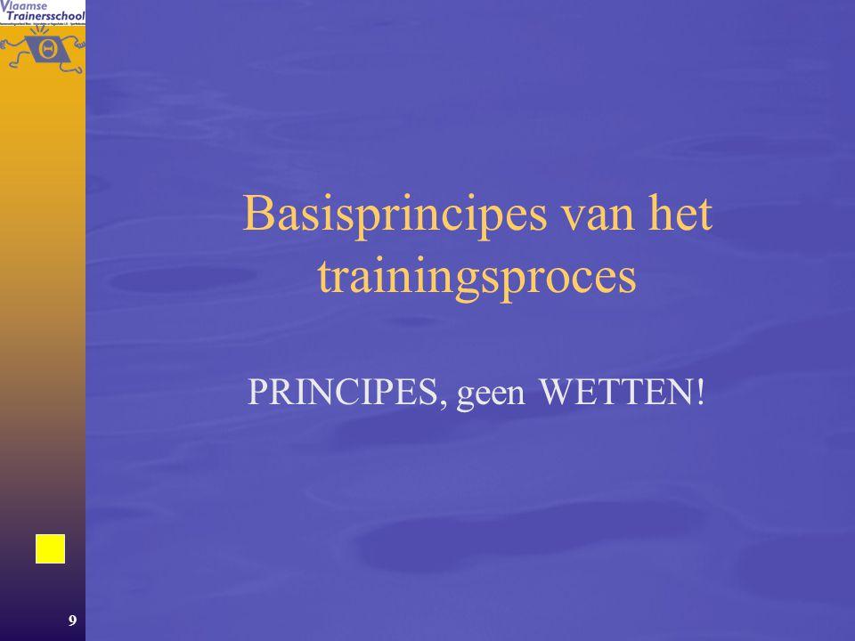 40 Methodologische principes  De oefenprikkel –Bepaalt het rendement van de training Oefenvorm Belasting De recuperatiefase  De recuperatiefase