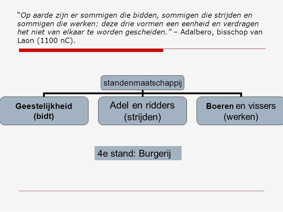 Maatschappij, kunst en literatuur  Nederlandse literatuur begint in 1100.