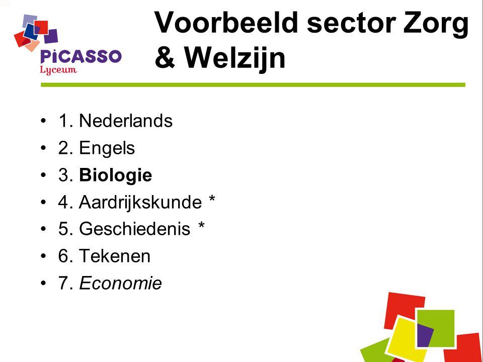 Voorbeeld sector Zorg & Welzijn 1. Nederlands 2. Engels 3.
