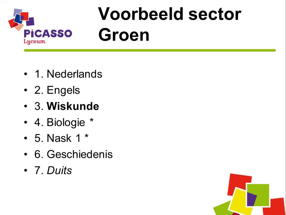 Voorbeeld sector Groen 1. Nederlands 2. Engels 3.