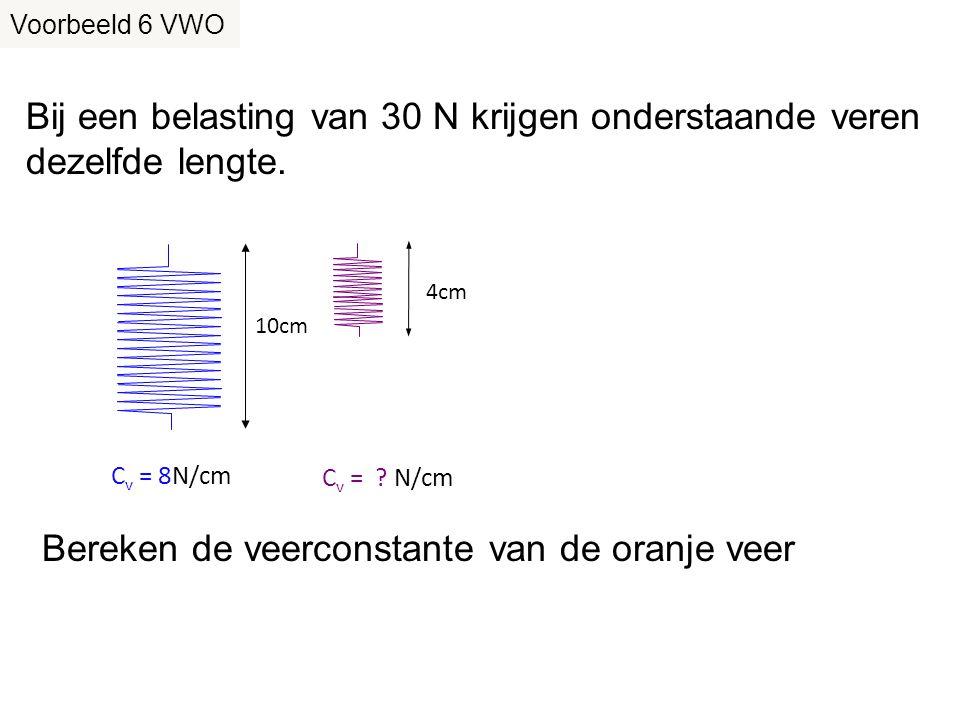 Voorbeeld 6 VWO 10cm C v = 8N/cm 4cm C v = ? N/cm Bij een belasting van 30 N krijgen onderstaande veren dezelfde lengte. Bereken de veerconstante van