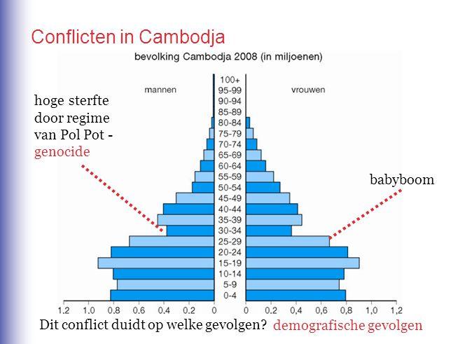 Dit conflict duidt op welke gevolgen? hoge sterfte door regime van Pol Pot - genocide babyboom demografische gevolgen Conflicten in Cambodja