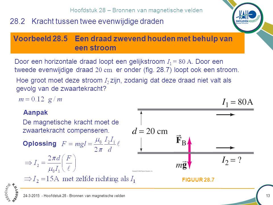 Hoofdstuk 28 – Bronnen van magnetische velden 24-3-2015 - Hoofdstuk 28 - Bronnen van magnetische velden 13 28.2 Kracht tussen twee evenwijdige draden