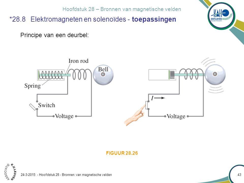 Hoofdstuk 28 – Bronnen van magnetische velden 24-3-2015 - Hoofdstuk 28 - Bronnen van magnetische velden 43 *28.8 Elektromagneten en solenoïdes - toepa