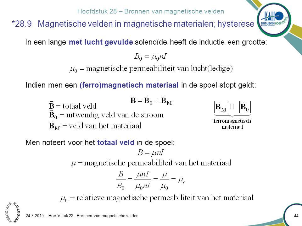 Hoofdstuk 28 – Bronnen van magnetische velden 24-3-2015 - Hoofdstuk 28 - Bronnen van magnetische velden 44 *28.9 Magnetische velden in magnetische mat