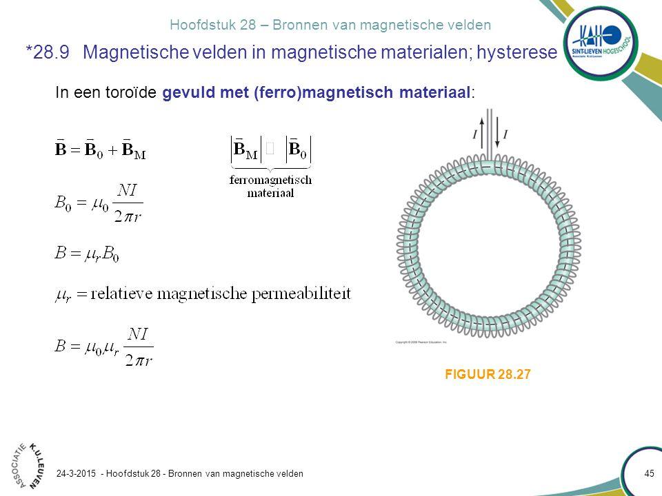 Hoofdstuk 28 – Bronnen van magnetische velden 24-3-2015 - Hoofdstuk 28 - Bronnen van magnetische velden 45 *28.9 Magnetische velden in magnetische mat