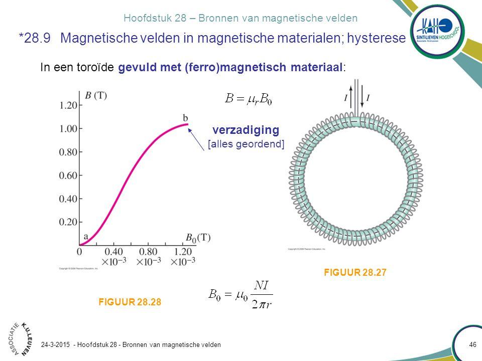 Hoofdstuk 28 – Bronnen van magnetische velden 24-3-2015 - Hoofdstuk 28 - Bronnen van magnetische velden 46 *28.9 Magnetische velden in magnetische mat