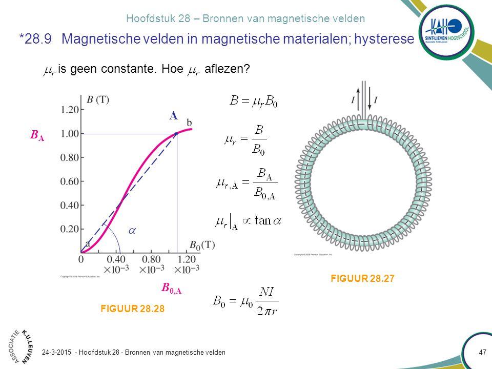 Hoofdstuk 28 – Bronnen van magnetische velden 24-3-2015 - Hoofdstuk 28 - Bronnen van magnetische velden 47 *28.9 Magnetische velden in magnetische mat