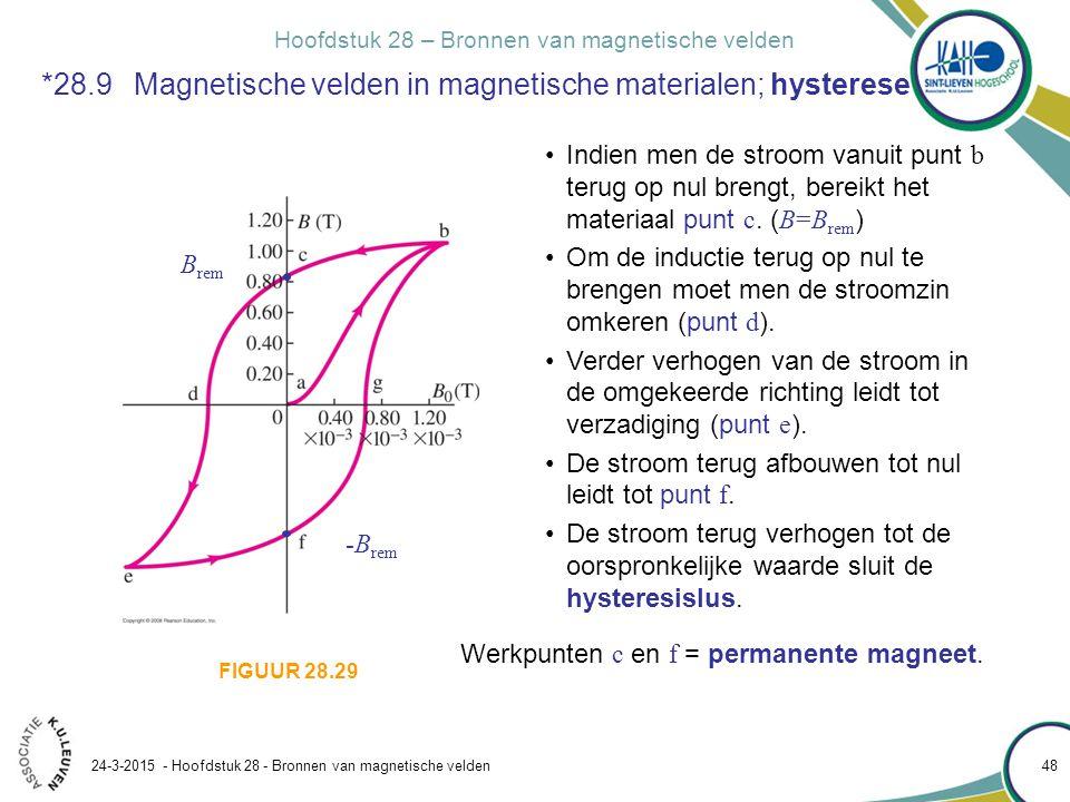 Hoofdstuk 28 – Bronnen van magnetische velden 24-3-2015 - Hoofdstuk 28 - Bronnen van magnetische velden 48 *28.9 Magnetische velden in magnetische mat