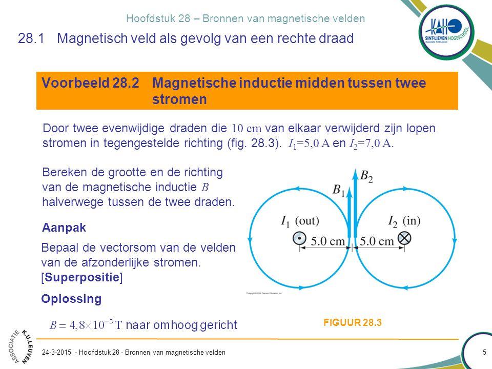 Hoofdstuk 28 – Bronnen van magnetische velden 24-3-2015 - Hoofdstuk 28 - Bronnen van magnetische velden 6 Conceptvoorbeeld 28.3 Magnetisch veld als gevolg van vier draden 28.1 Magnetisch veld als gevolg van een rechte draad In fig.