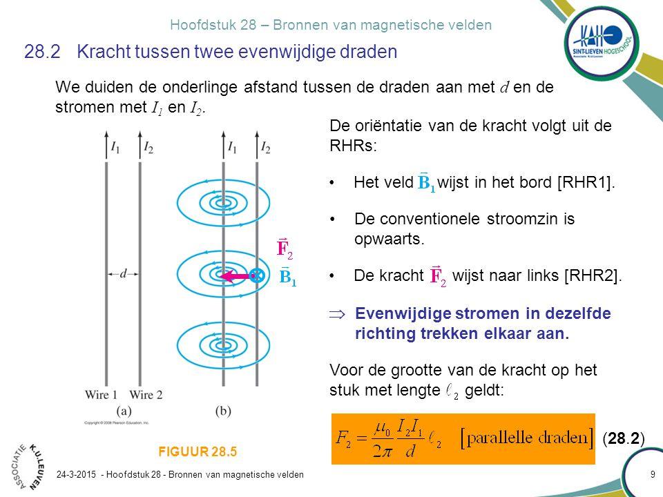 Hoofdstuk 28 – Bronnen van magnetische velden 24-3-2015 - Hoofdstuk 28 - Bronnen van magnetische velden 10 28.2 Kracht tussen twee evenwijdige draden FIGUUR 28.6 Wat als de stroomzin in de tweede draad omkeert.