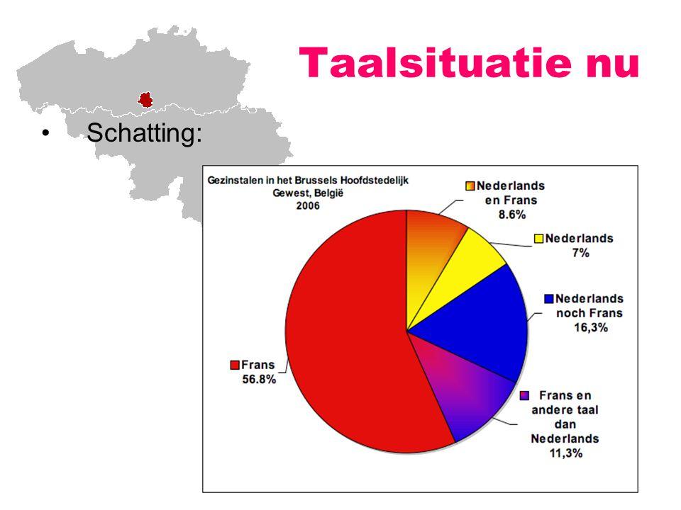 Schatting: Taalsituatie nu