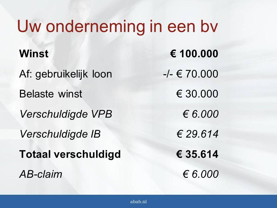 Uw onderneming in een bv Winst Af: gebruikelijk loon Belaste winst Verschuldigde VPB Verschuldigde IB Totaal verschuldigd AB-claim € 100.000 -/- € 70.000 € 30.000 € 6.000 € 29.614 € 35.614 € 6.000