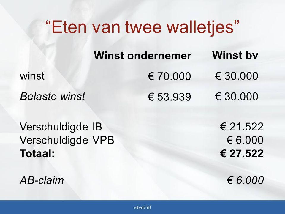 Eten van twee walletjes winst Belaste winst Winst bv € 30.000 Winst ondernemer € 70.000 € 53.939 Verschuldigde IB Verschuldigde VPB Totaal: AB-claim € 21.522 € 6.000 € 27.522 € 6.000