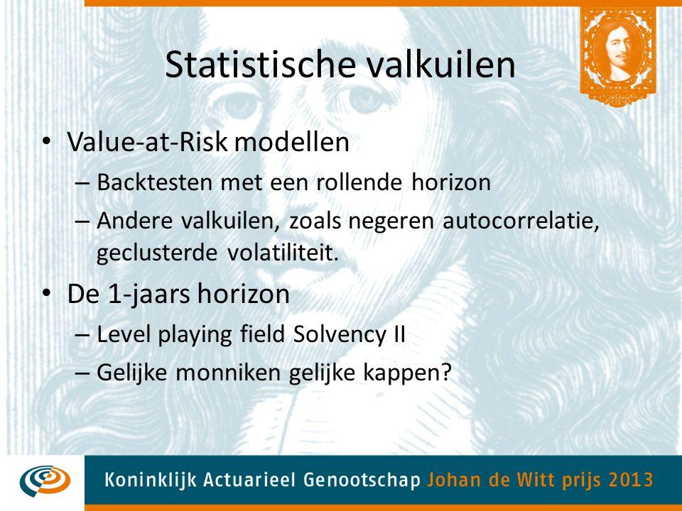 Statistische valkuilen Value-at-Risk modellen – Backtesten met een rollende horizon – Andere valkuilen, zoals negeren autocorrelatie, geclusterde vola