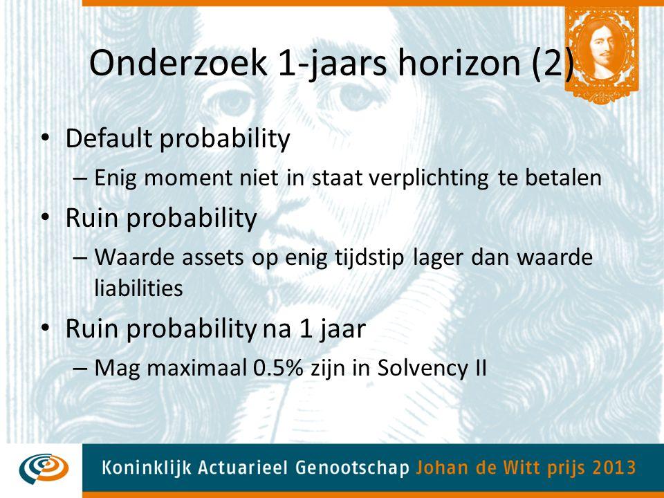 Onderzoek 1-jaars horizon (2) Default probability – Enig moment niet in staat verplichting te betalen Ruin probability – Waarde assets op enig tijdsti