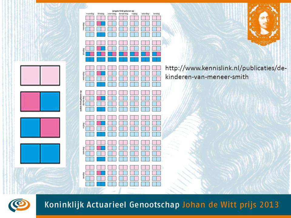 http://www.kennislink.nl/publicaties/de- kinderen-van-meneer-smith