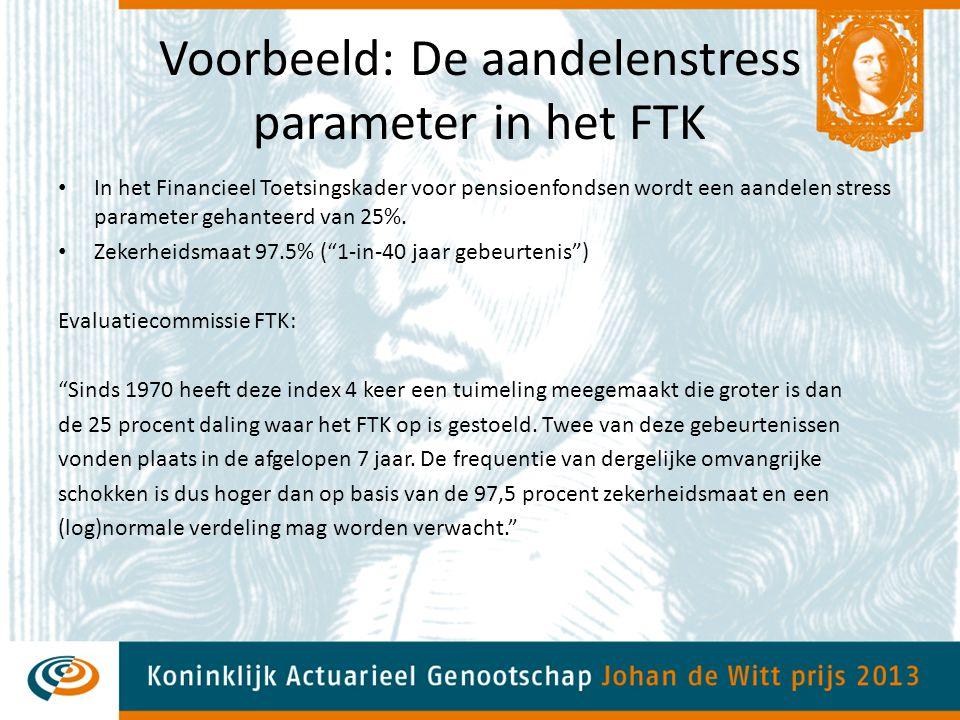 Voorbeeld: De aandelenstress parameter in het FTK In het Financieel Toetsingskader voor pensioenfondsen wordt een aandelen stress parameter gehanteerd
