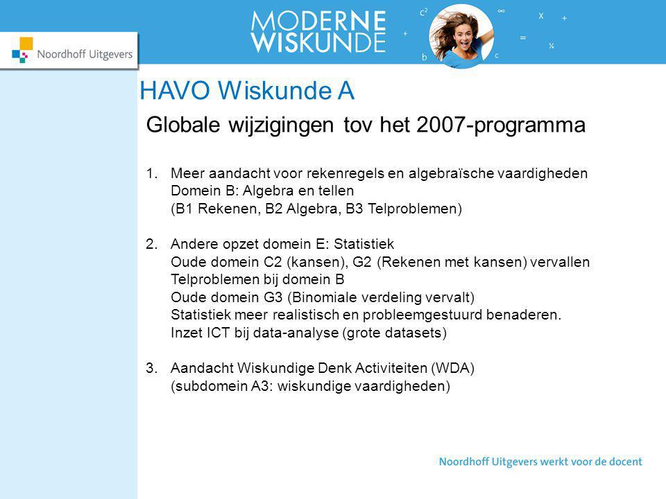 HAVO Wiskunde A Globale wijzigingen tov het 2007-programma 1.Meer aandacht voor rekenregels en algebraïsche vaardigheden Domein B: Algebra en tellen (