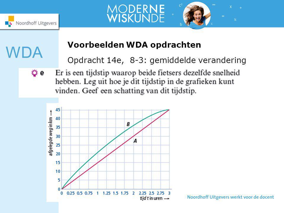 Voorbeelden WDA opdrachten WDA Opdracht 14e, 8-3: gemiddelde verandering