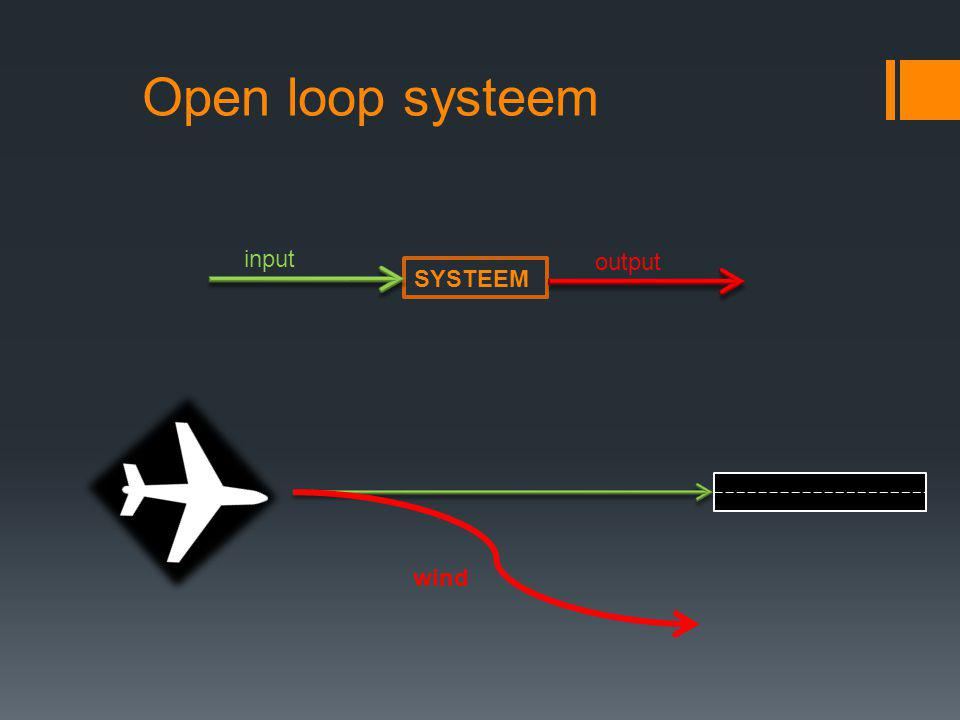 Oplossing = feedback controle SYSTEEM input output wind