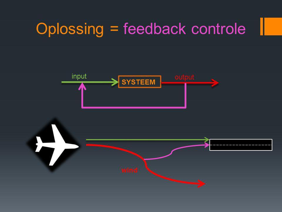 Signaal omvormen SYSTEEM input output Referentie (m)Error (m)Positie (m)