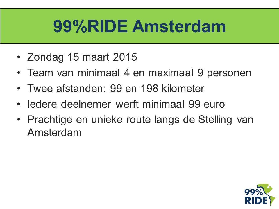 99%RIDE Amsterdam Zondag 15 maart 2015 Team van minimaal 4 en maximaal 9 personen Twee afstanden: 99 en 198 kilometer Iedere deelnemer werft minimaal 99 euro Prachtige en unieke route langs de Stelling van Amsterdam