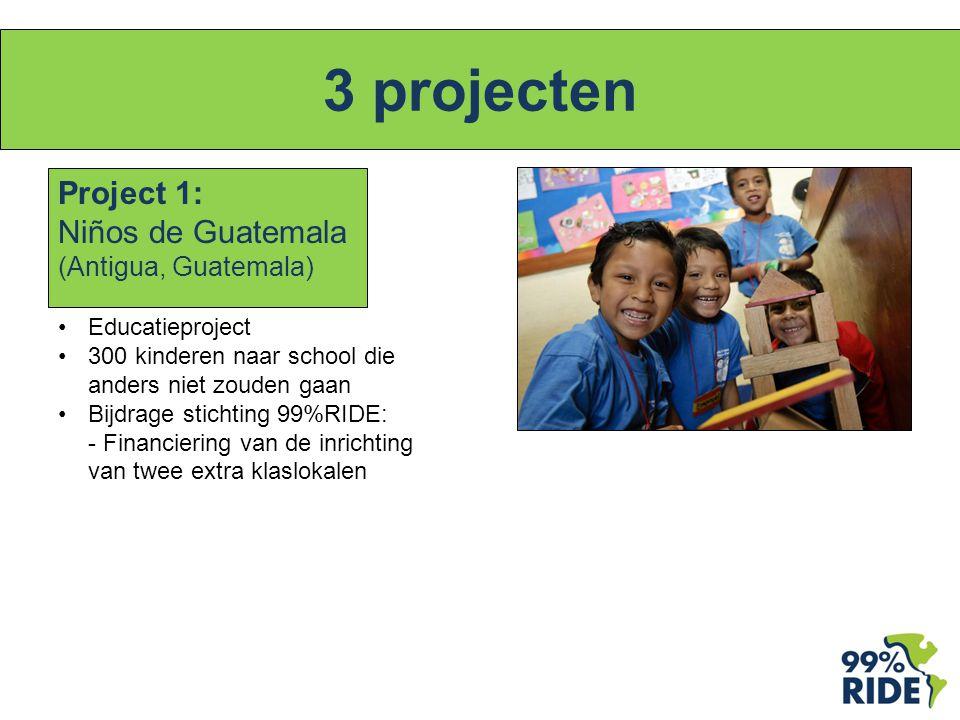 3 projecten Project 1: Niños de Guatemala (Antigua, Guatemala) Educatieproject 300 kinderen naar school die anders niet zouden gaan Bijdrage stichting 99%RIDE: - Financiering van de inrichting van twee extra klaslokalen