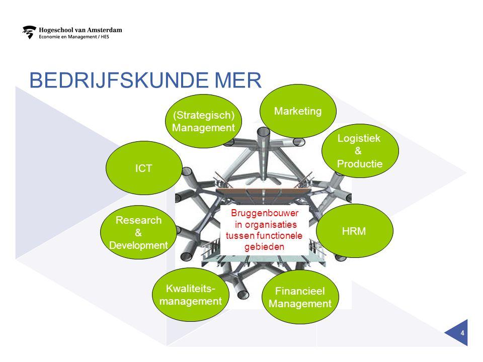 BEDRIJFSKUNDE MER (Strategisch) Management Logistiek & Productie HRM Financieel Management Kwaliteits- management Research & Development ICT Bruggenbo