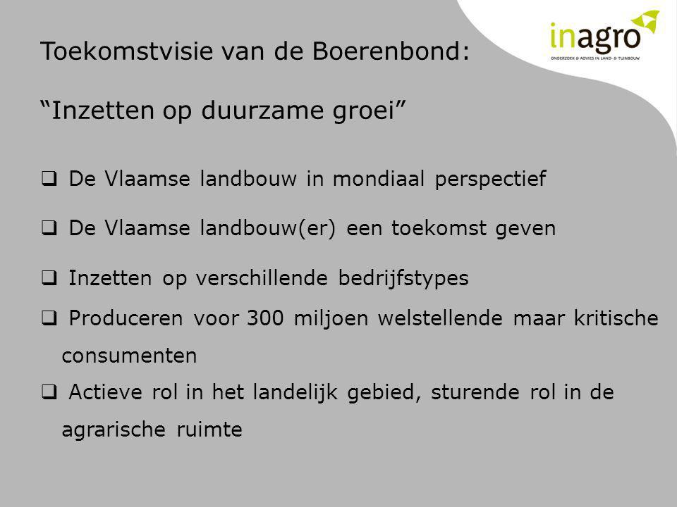"""Toekomstvisie van de Boerenbond: """"Inzetten op duurzame groei""""  De Vlaamse landbouw in mondiaal perspectief  De Vlaamse landbouw(er) een toekomst gev"""