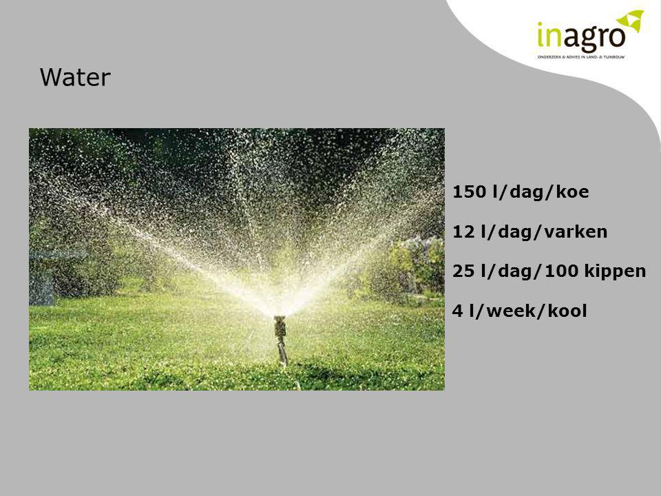 150 l/dag/koe 12 l/dag/varken 25 l/dag/100 kippen 4 l/week/kool Water