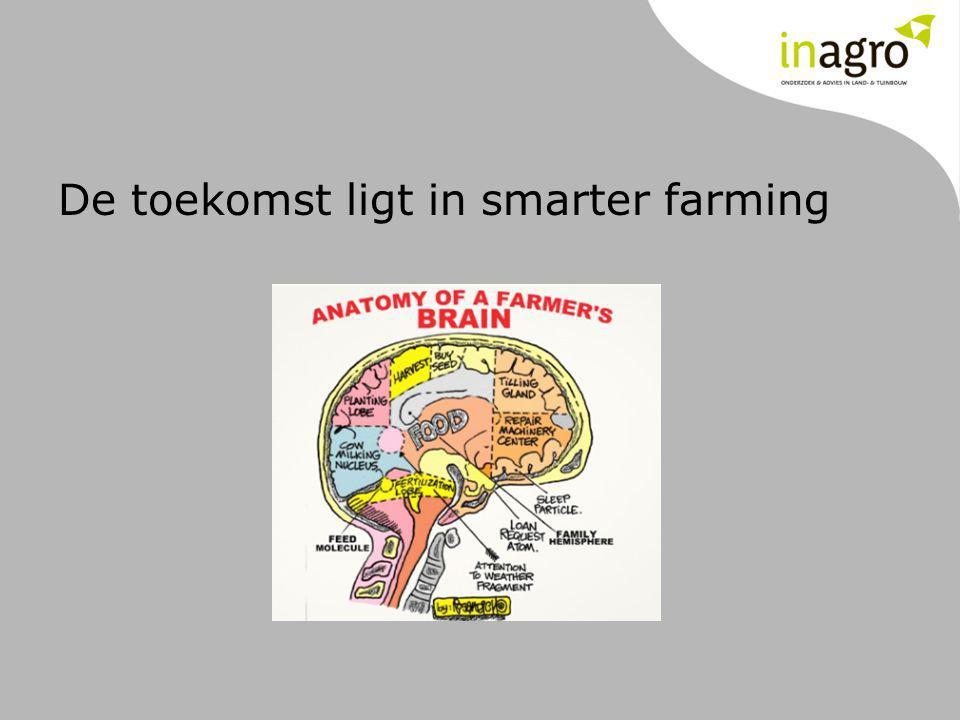 De toekomst ligt in smarter farming