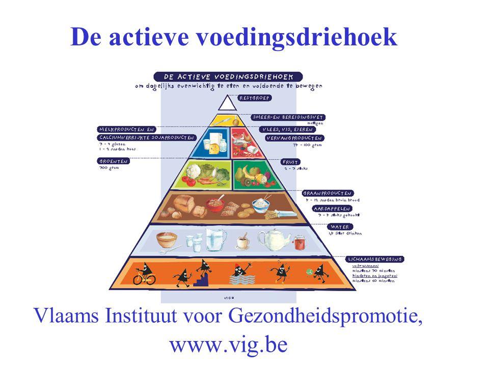 Vlaams Instituut voor Gezondheidspromotie, www.vig.be De actieve voedingsdriehoek